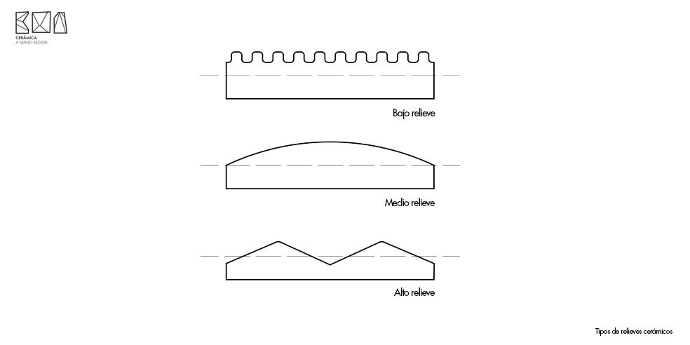 Relieves-ceramicos-tipos-de-relieve-ceramica-a-mano-alzada