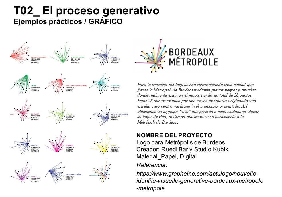 Diseño-generativo-ceramico-diseño-grafico-EASD-ceramica-a-mano-alzada_02